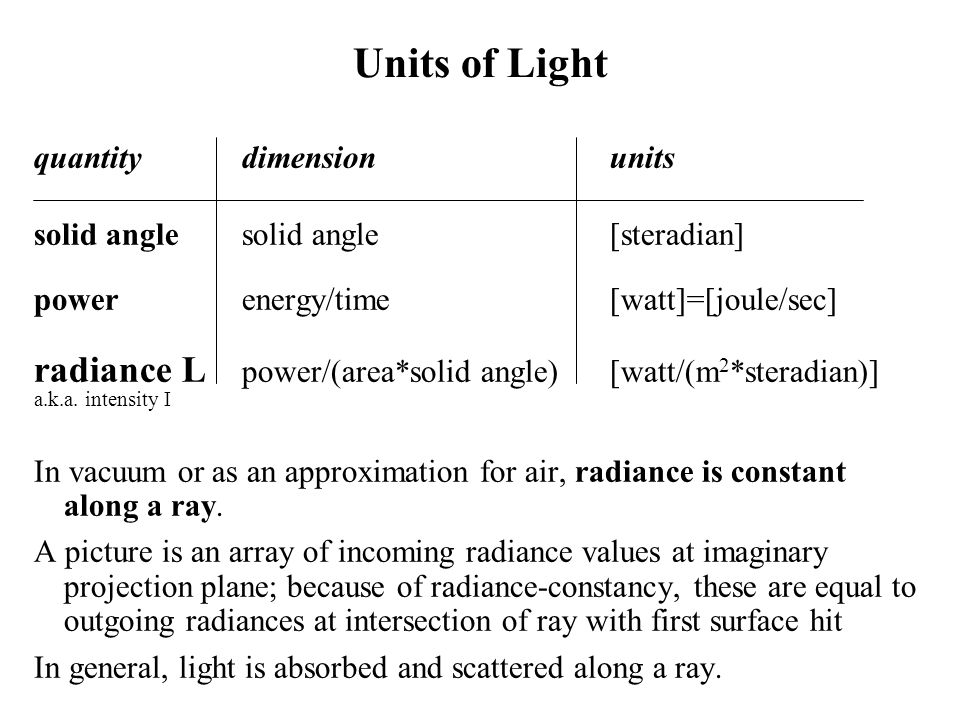 Units of Light quantity dimension units. solid angle solid angle [steradian] power energy/time [watt]=[joule/sec]